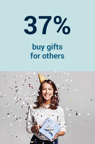 37% buy gifts for others