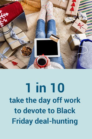 1 in 10 take the day off work to devote to Black Friday deal-hunting