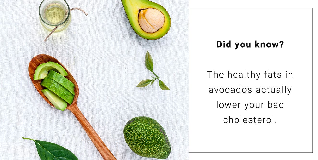 Fact about eating avocados
