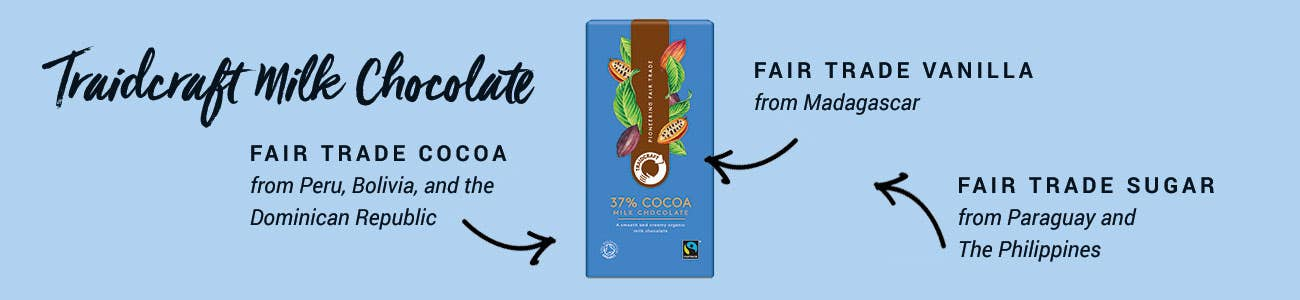 What's in a Fair Trade Chocolate Bar?
